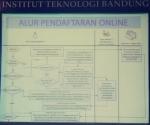 itb-held-sbmptn-2014-socialization-for-civitas-akademic
